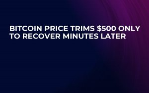 Bitcoin Price Trims $500 Only to Recover Minutes Later