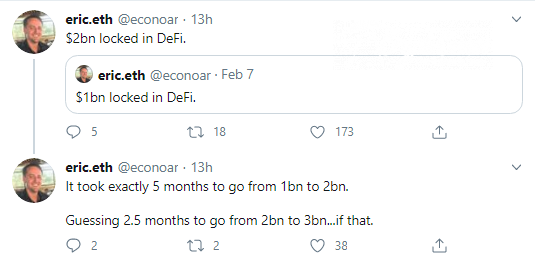 DeFi doubled its TVL in five months