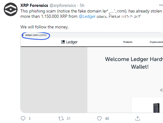 XRP Forensics: 1,150,000 XRP lost by Ledger users due to scam