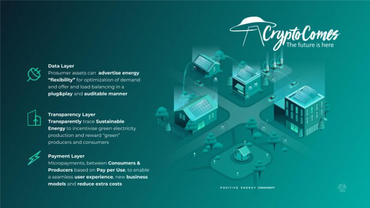 IOTA introduces energy sharing system
