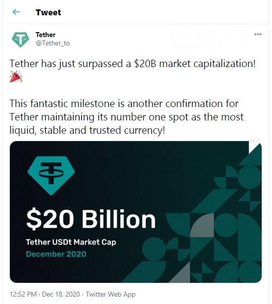 U.S. Dollar Tether breaks above $20 billion in market capitalization