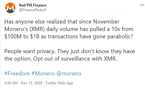 XMR (Monero) transactions count surges