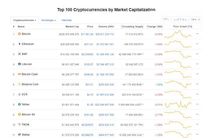 CoinMarketCap.com